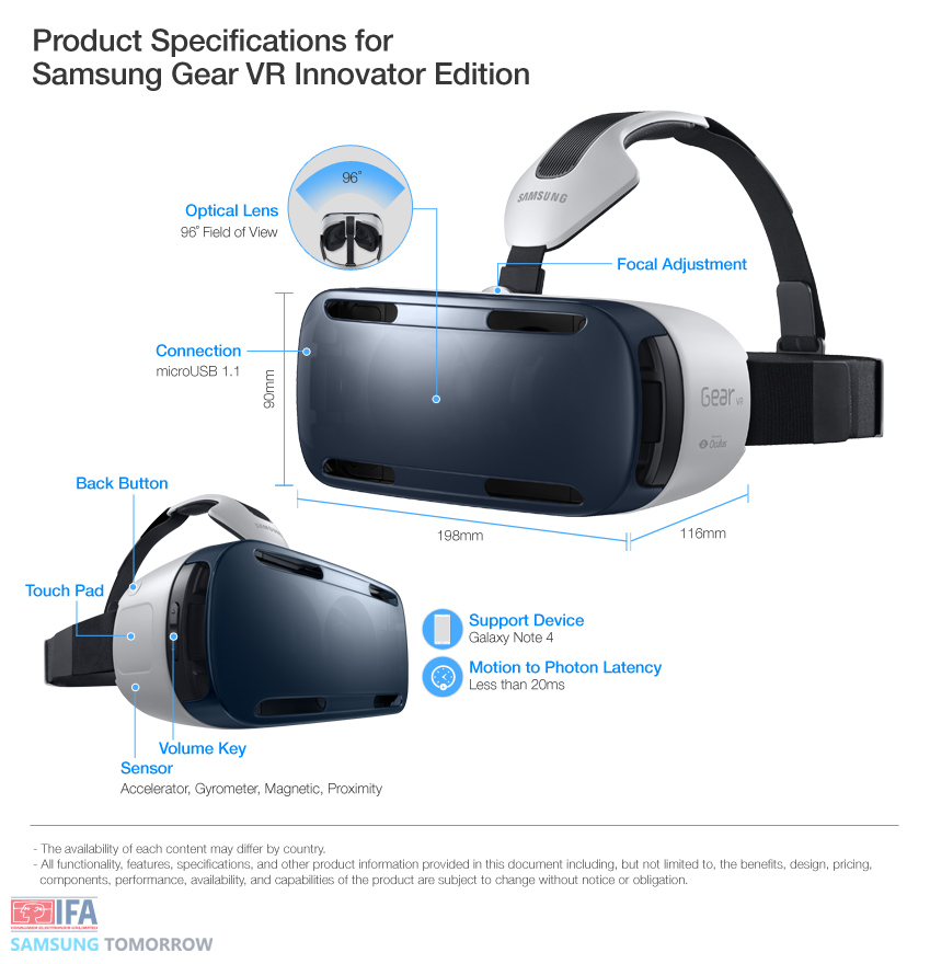 Samsung Gear Vr Offiziell In Den Usa Released Onlyvr